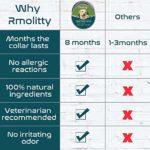 Rmolitty Collier Anti Tiques Puces Chien, Huiles Naturelles Traitement aux puces for 8 Months Protection, 60cm, adapte pour Petit Moyen Grand Chien (60cm)